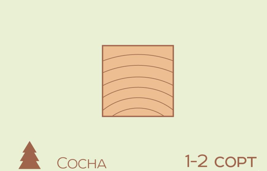 Брус Строганный Сосна 150*150*3000 сорт 1-2 технической сушки - фото 1