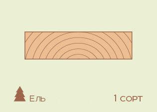 Доска обрезная Ель 250*100, 1 сорт - фото 1