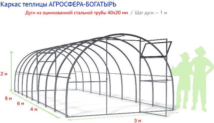 Теплица Агросфера Богатырь 4 м - фото 2