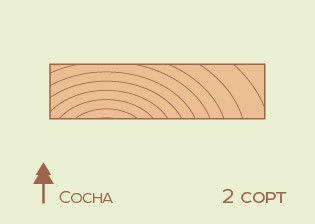 Доска строганная Сосна 19*95мм, 2сорт - фото 1