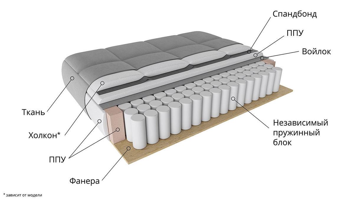 Диван ТриЯ «Раймонд» (Kolibri Silver (велюр) серый подушка Kolibri Cream (велюр) кремовый) - фото 7