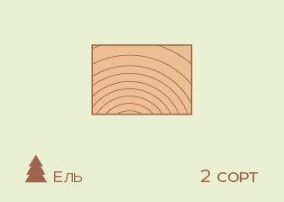 Брусок Ель 20*30, 2 сорт, строганный - фото 1