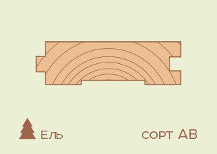 Доска пола Ель 35*118мм, сорт AB - фото 1
