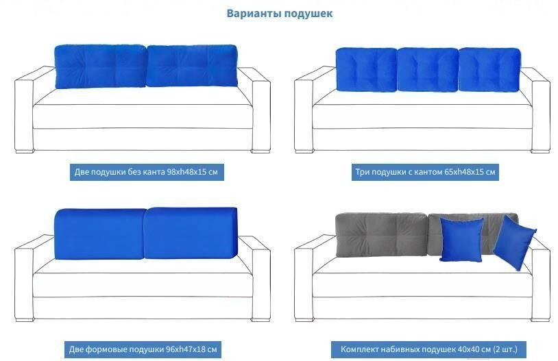 Диван Мебель Холдинг МХ12 Фостер-2 [Ф-2-1-К066] - фото 3