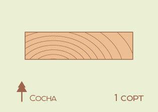Доска строганная Сосна 35*150мм, 1сорт (сухая) - фото 1