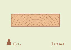Доска строганная Ель 45*200, 1 сорт - фото 1