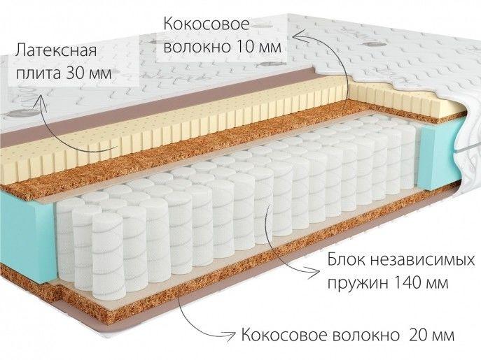 ткань для матрасов купить в минске