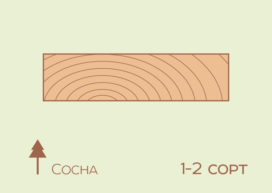 Доска строганная Сосна 20*150 сорт 1-2 - фото 1