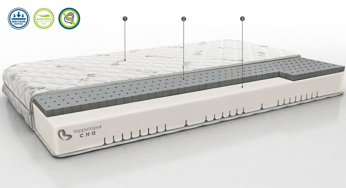 Матрас Территория сна Concept 03 180х186 (190, 195, 200) - фото 1