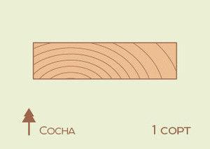 Доска строганная Сосна 45*145, 1 сорт - фото 1