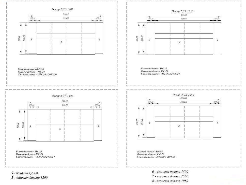 Диван Апогей-Мебель Оскар 2 (ДК-140) - фото 3