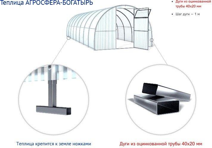 Теплица Агросфера Богатырь 4 м - фото 3