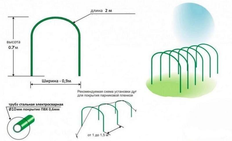 Теплица РинаПластик Дуги парниковые 2 м комплект 6 шт. - фото 3
