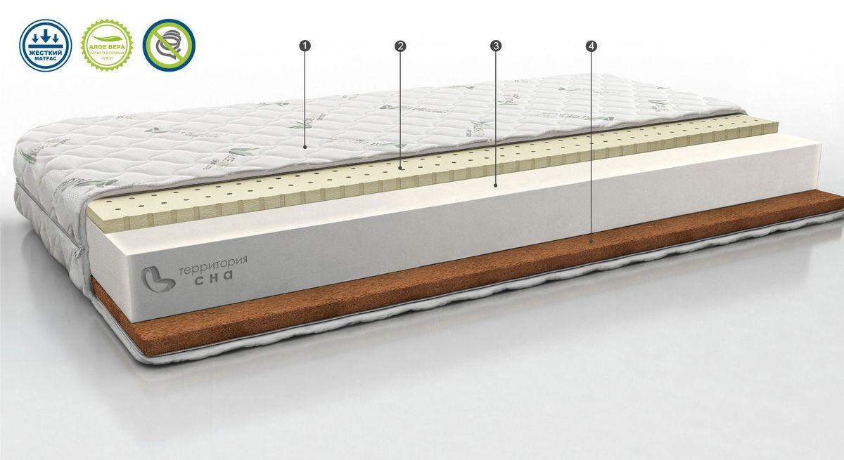 Матрас Территория сна Concept 08 160х186 (190, 195, 200) - фото 1