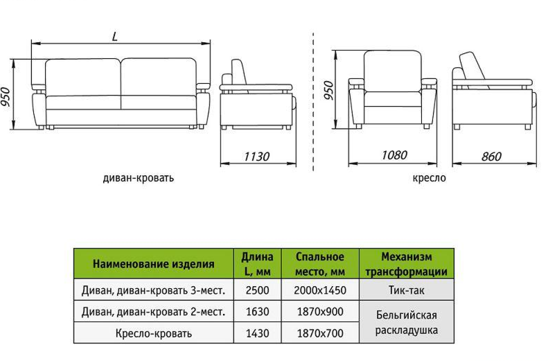 Диван ZMF Арбат 2 (250x113x95) - фото 3