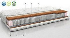 Матрас Матрас Территория сна Concept 10 120х186 (190, 195, 200)