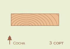 Доска обрезная Доска обрезная Сосна 40*125 мм, 3сорт