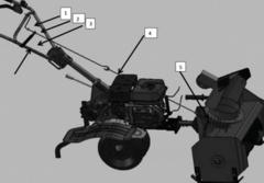 Zigzag Насадка к культиватору GT 650 (Набор крепежа)