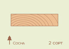 Доска строганная Доска строганная Сосна 20*150мм, 2сорт