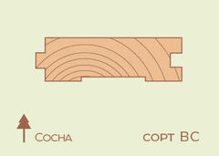 Доска пола Доска пола Сосна 28*118мм, сорт BC