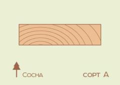 Доска строганная Доска строганная Сосна 18*95, сорт 0 (А)