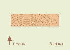 Доска обрезная Сосна 25*100 мм, 3сорт