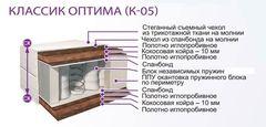 Матрас Матрас BelSon (Матрасы из Жодино) Классик Оптима К-05 (90х186)