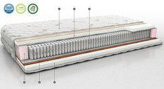 Матрас Матрас Территория сна Concept 09 160х186 (190, 195, 200)