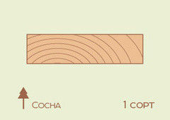 Доска строганная Доска строганная Сосна 40*155, 1сорт