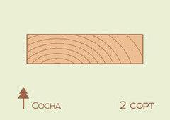 Доска строганная Доска строганная Сосна 40*150мм, 2сорт