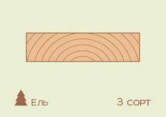 Доска обрезная Доска обрезная Ель 25*150 мм, 3сорт