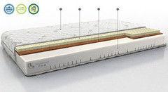 Матрас Матрас Территория сна Concept 07 90х186 (190, 195, 200)