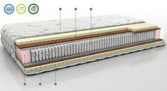 Матрас Матрас Территория сна Concept 12 90х186 (190, 195, 200)