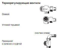 Комплектующие для систем водоснабжения и отопления Heimeier Терморегулирующие вентили