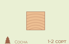 Брусок Брусок Сосна 40*60 сорт 1-2, строганный
