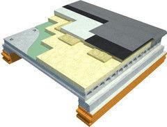 Звукоизоляция Вата минеральная Izovat 110 (1000х600х100)