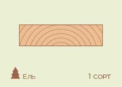 Доска обрезная Доска обрезная Ель 250*100, 1 сорт
