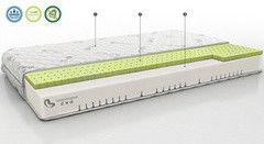 Матрас Матрас Территория сна Concept 01 80х186 (190, 195, 200)