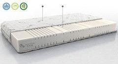 Матрас Матрас Территория сна Concept 04 160х186 (190, 195, 200)