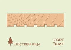 Террасная доска Лиственница 27*143, сорт Elite (STT 0/3)