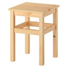 Кухонный стул IKEA Одвар 403.603.35