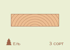 Доска обрезная Доска обрезная Ель 50*150 мм, 3сорт