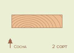 Доска обрезная Доска обрезная Сосна 25*125 мм, 2сорт