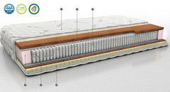Матрас Матрас Территория сна Concept 11 80х186 (190, 195, 200)