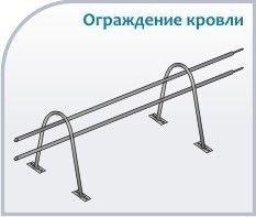 Комплектующие для кровли Изомат-Строй Ограждение кровли со снегозадержателем (СТБ 1381–2003)